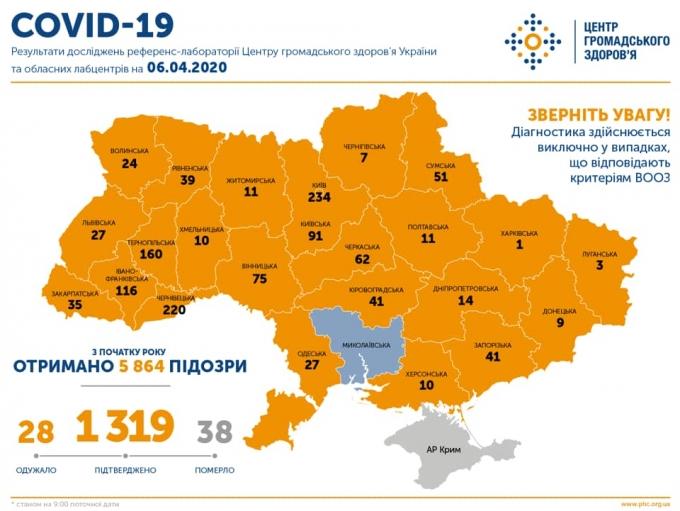 коронавирусом в Украине на утро 6 апреля