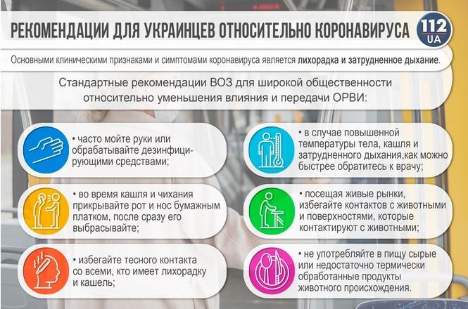Пик инфицирования коронавирусом в Украине